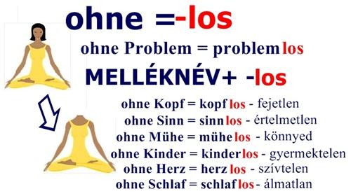 nemet szavak, német tanulás